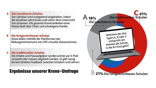 """(Bild: """"Krone""""-Grafik, stock.adobe.com, krone.at-Grafik)"""