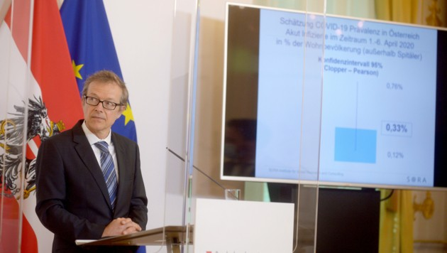 Christoph Hofinger (SORA) bei der Präsentation einer Corona-Studie.