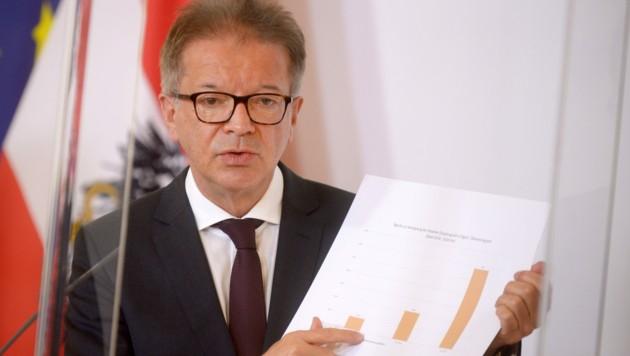 Gesundheitsminister Rudolf Anschober (Bild: APA/HERBERT-PFARRHOFER)