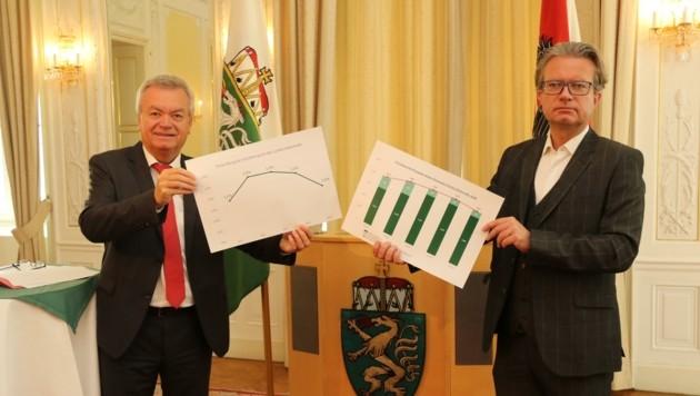 Stolz präsentierten Anton Lang (li.) und Christopher Drexler die steirische Schuldenkurve (Bild: Jauschowetz Christian)
