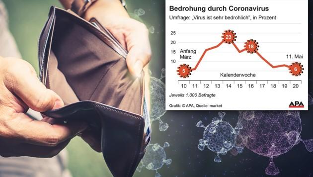 (Bild: APA, stock.adobe.com, krone.at-Grafik)