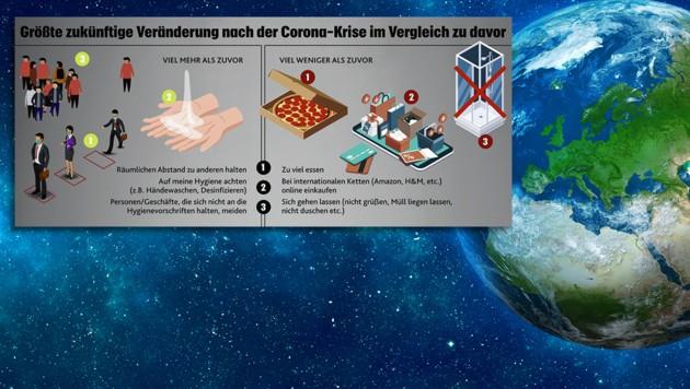 (Bild: stock.adobe.com, Krone KREATIV, krone.at-Grafik)
