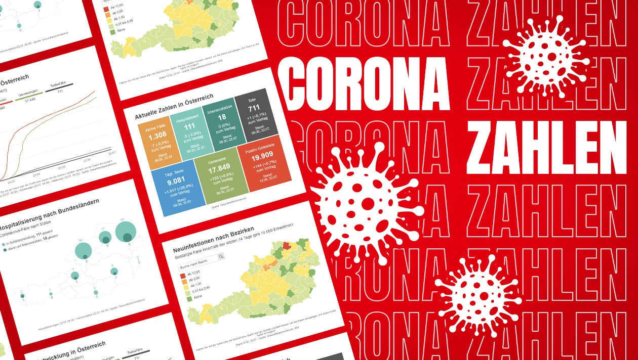 82 Neue Coronavirus Falle 42 Davon In Wien Krone At