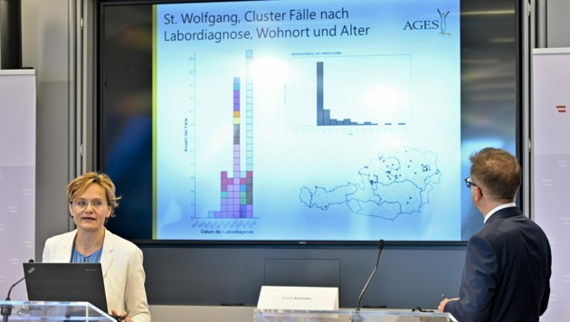 Infektionsepidemiologin Daniela Schmid von der AGES und Gesundheitsminister Rudolf Anschober informieren über den Cluster in St. Wolfgang.