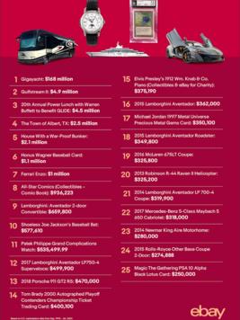 Die 25 erfolgreichsten Auktionen (zum Vergrößern klicken). (Bild: eBay)