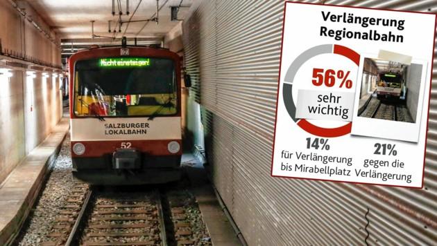 Umfrage zur Verkehrssituation in Salzburg (Bild: Markus Tschepp)