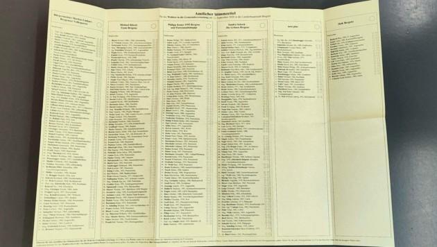Ein amtlicher Stimmzettel für die Wahlen in die Gemeindevertretung der Landeshauptstadt Bregenz. (Bild: APA/ANGELIKA GRABHER-HOLLENSTEIN)