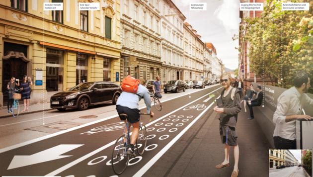 Der geplante Rad-Highway im Stadtzentrum: Der Verlust von Parkplätzen soll mit einer Garage kompensiert werden. (Bild: Institut für Städtebau/TU Graz)