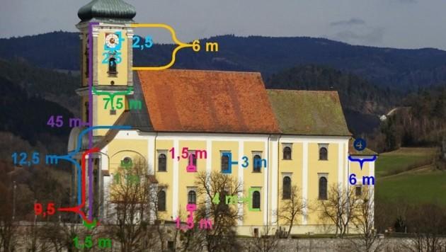 Eine Kirche als mathematisches Motivationsprojekt (Bild: Eva Aschauer)