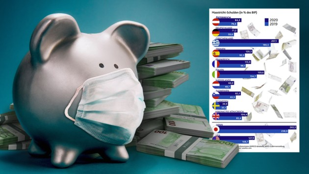 (Bild: adobe.stock.com, Krone KREATIV)