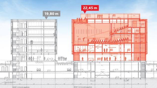Bis letzte Woche wussten die Lecher nicht, wie hoch die Gebäude tatsächlich werden sollen. (Bild: privat, Krone KREATIV)