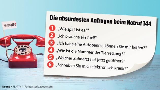 Der Notruf 144 ist für Notfälle da. Dennoch müssen sich die Mitarbeiter oft mit diesen Anfragen herumplagen (Angaben der Berufsrettung Wien). (Bild: stock.adobe.com, Krone KREATIV)