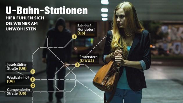 """U6 und Bahnhöfe: Die Grafik zeigt die Eindrücke der """"Krone""""-Leser und krone.at-User. (Bild: stock.adobe.com, Krone KREATIV)"""