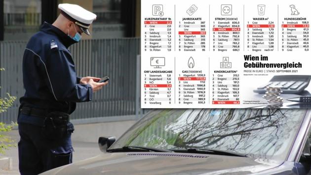Die Gebühren für Parken, Öffis, Hunde und Co. im Bundesländervergleich (Bild: Martin Jöchl, Krone KREATIV)