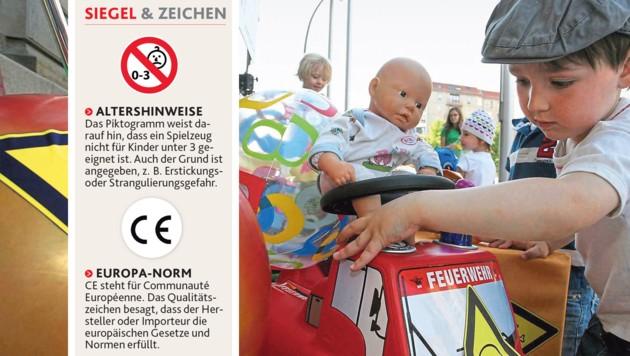 Billiges Spielzeug aus dem Internet birgt erhebliche Gefahren. Siegel wie das CE-Zeichen kennzeichnen sicheres Spielzeug. (Bild: Picture Alliance/dpa, Krone KREATIV)