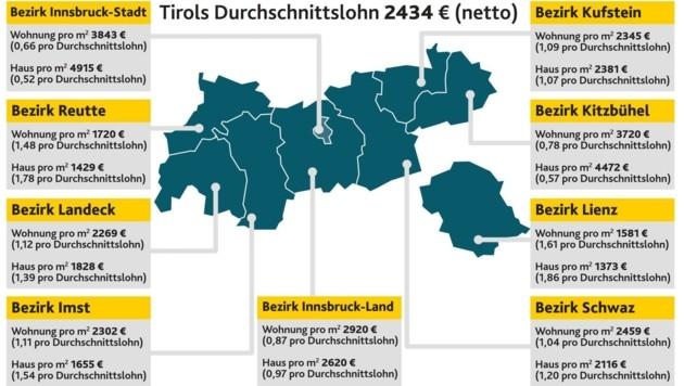Das Forschungsinstitut Agenda Austria hat für Tirol eine Wohnpreis-Landkarte erstellt. (Bild: Krone Grafik)