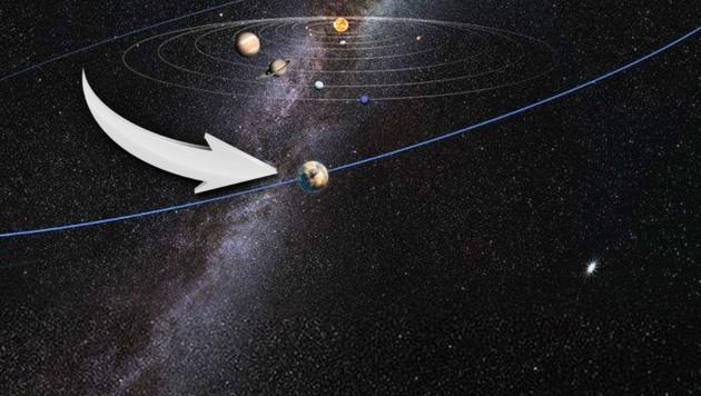 """Illustration: """"Planet 10"""" und seine Bahn (blau) um die Sonne (Bild: Heather Roper/LPL, krone.at-Grafik)"""