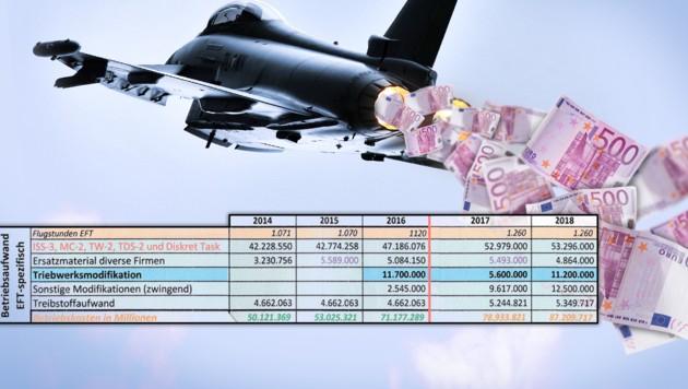 """(Bild: APA/Bundesheer/Horst Gorup, thinkstockphotos.de, """"Krone"""")"""