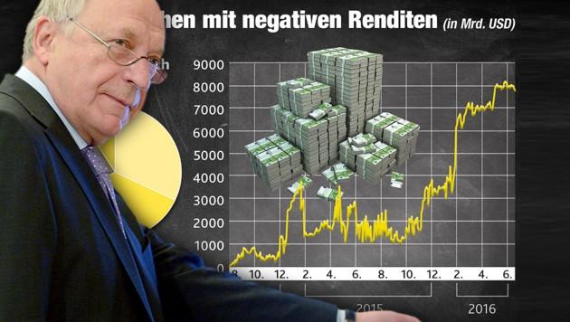 """Bernhard Felderer, oberster """"Schuldenhüter"""" beim Fiskalrat (Bild: APA/ROLAND SCHLAGER, """"Krone""""-Grafik)"""