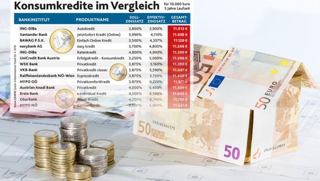 (Bild: thinkstockphotos.de, Krone Grafik)