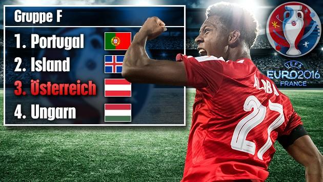 österreich Gegen Portugal 2021