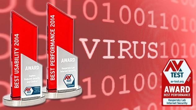 (Bild: www.av-test.org)