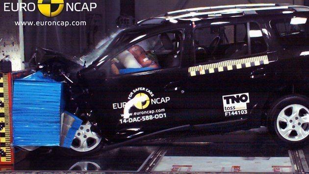(Bild: EuroNCAP)