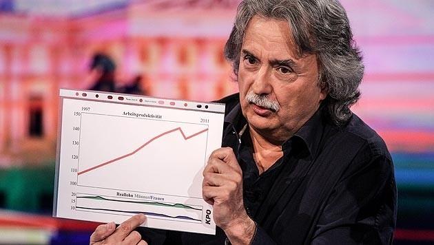 (Bild: APA/Milenko Badzic/ORF)
