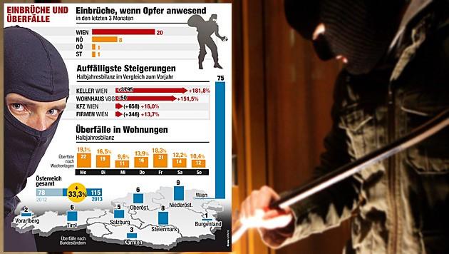 """(Bild: APA/HELMUT FOHRINGER, """"Krone""""-Grafik)"""