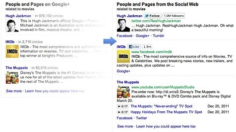 (Bild: Screenshot Focusontheuser.org)